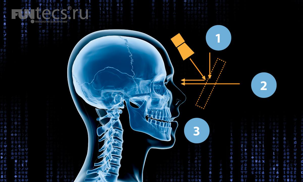 Dopolnennaya-realnost-ot-Inte-Microsoft-1