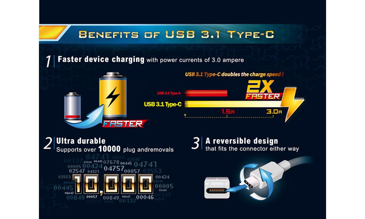 Razyem-USB-TypeC-2