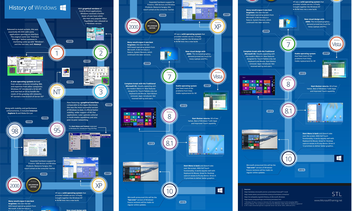 Infografika-Windows-10-1