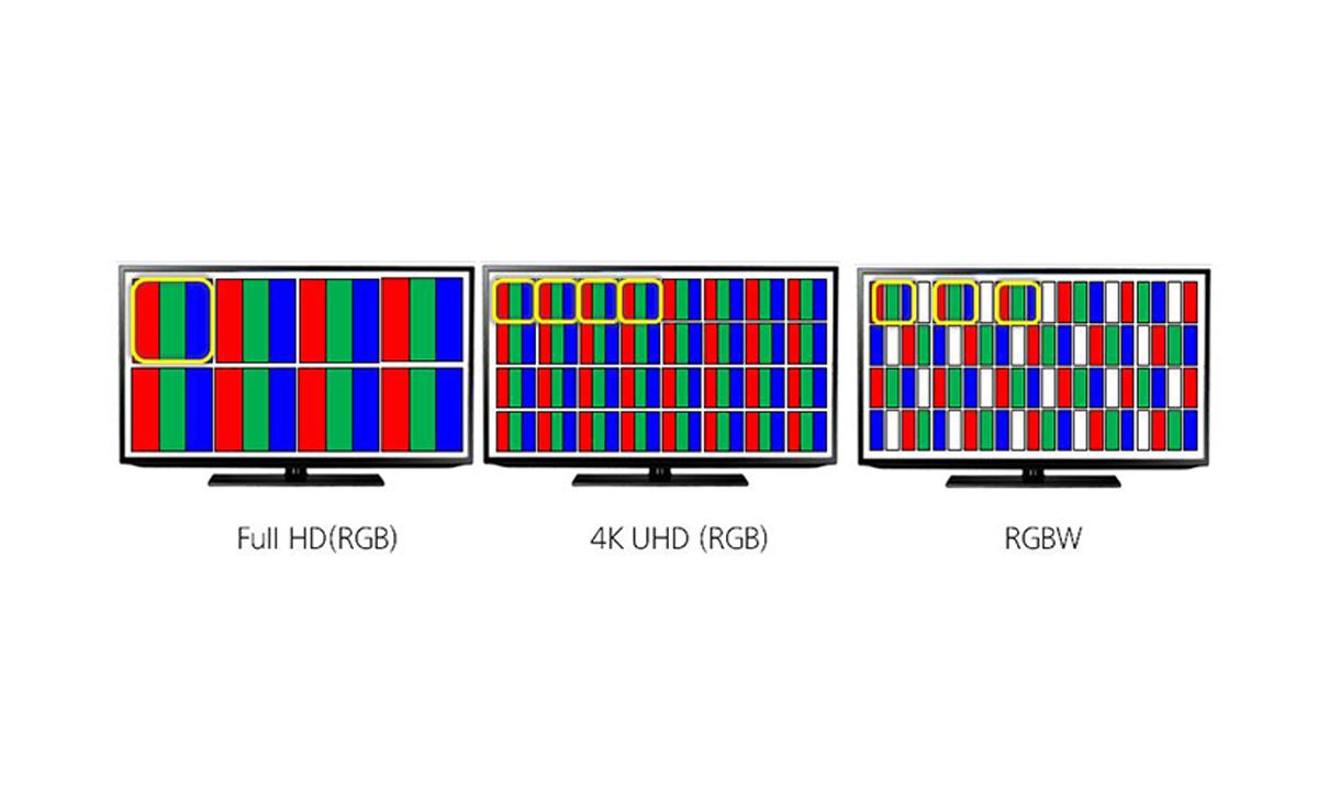 Televizori-RGBW-ne-obespechivayut-kachestva-1