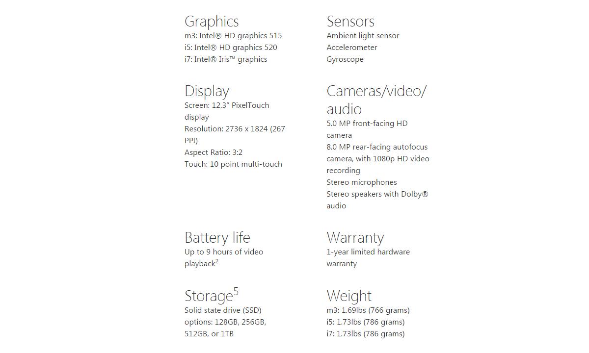 Oborudovanie-ot-Microsoft-smartfoni-fitnes-brasleti-5