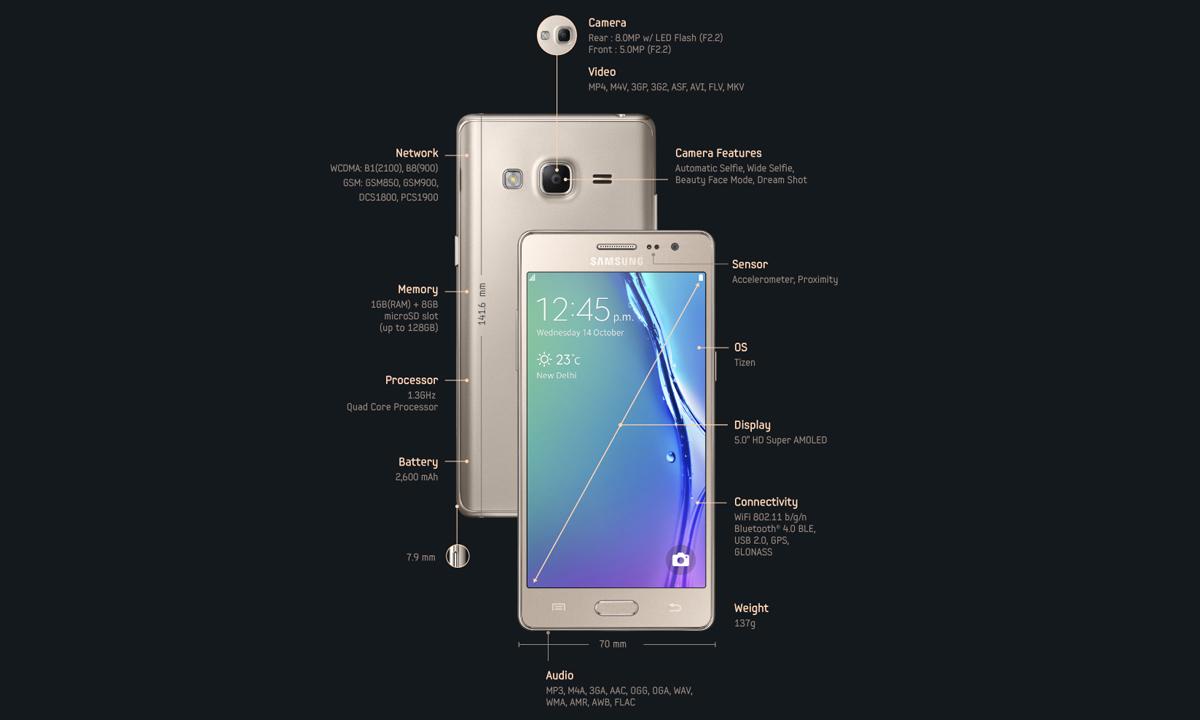 Samsung-Tizen-v-smartfone-Z3-DroneDefender-1