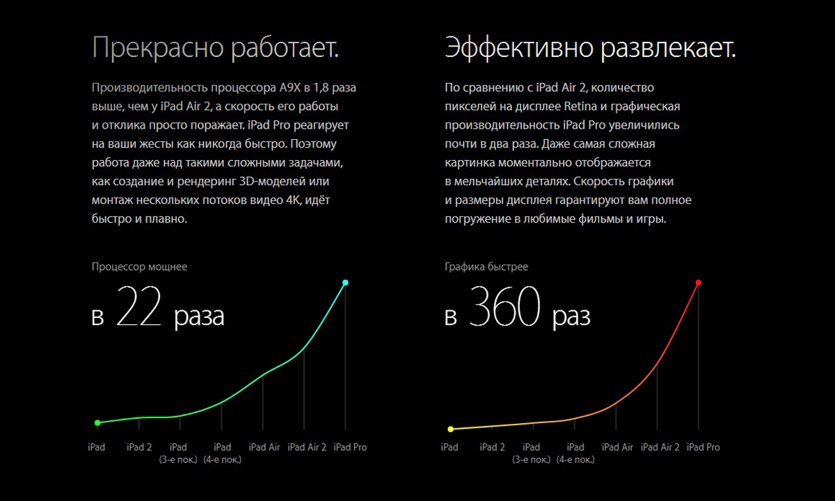 iPad-Pro-chto-tam-vnutri-02