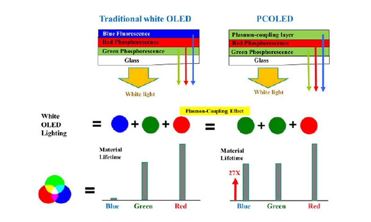 pcoled-vodorodnie-electrodi-izmenenie-klimata-1