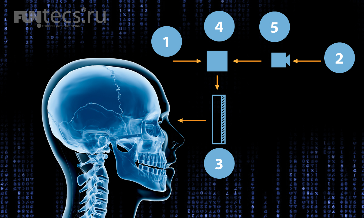 Dopolnennaya-realnost-ot-Inte-Microsoft-2