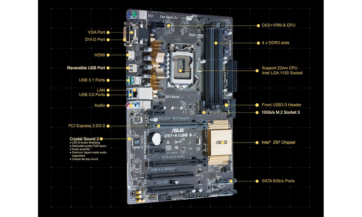 Razyem-USB-TypeC-7