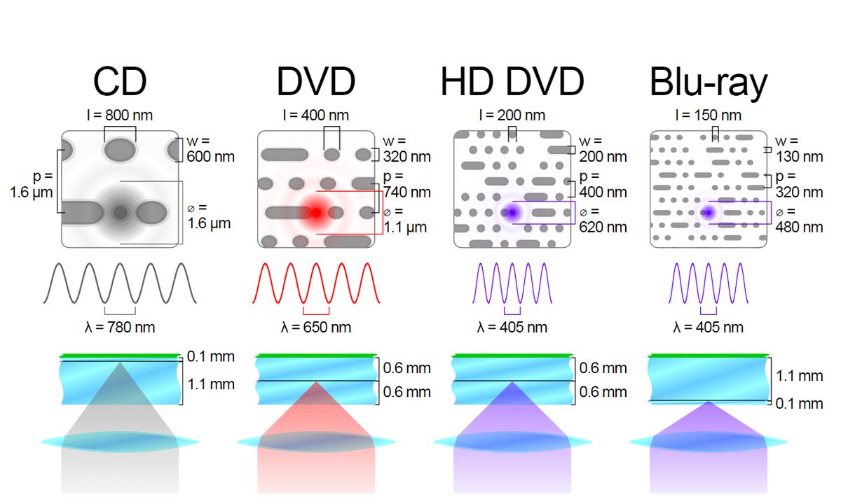 Ultra-HD-Blu-1