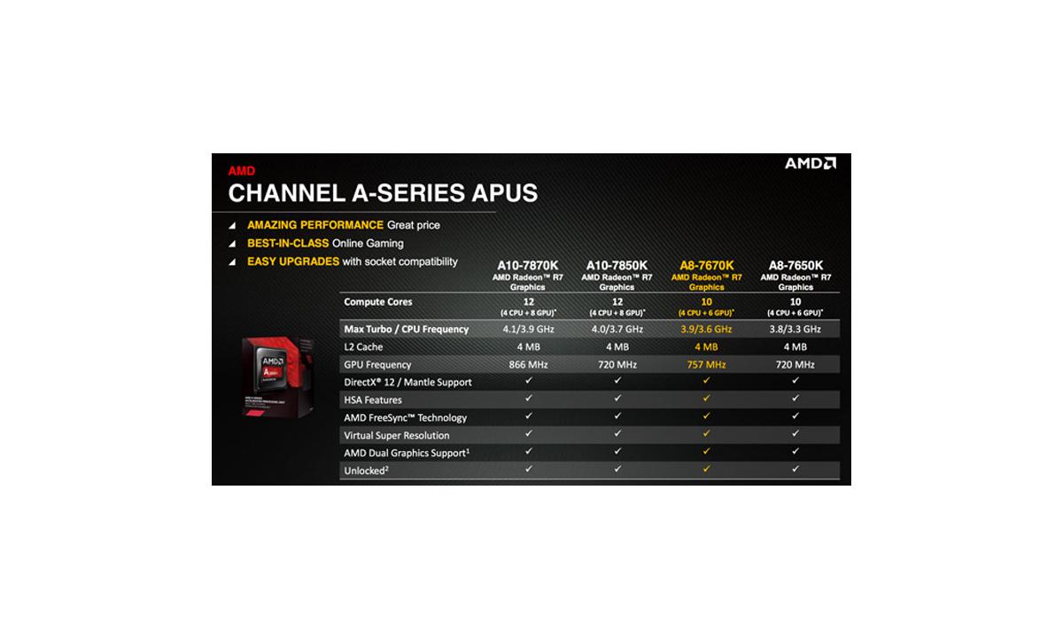 Dvuhstoronniy-USB-i-noviy-prozessor-AMD-3