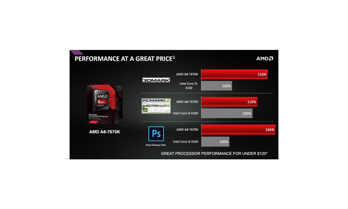 Dvuhstoronniy-USB-i-noviy-prozessor-AMD-4