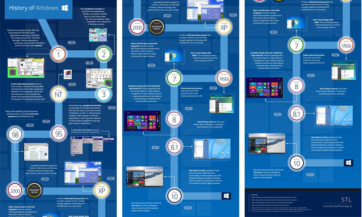 Infografika-Windows-10-1