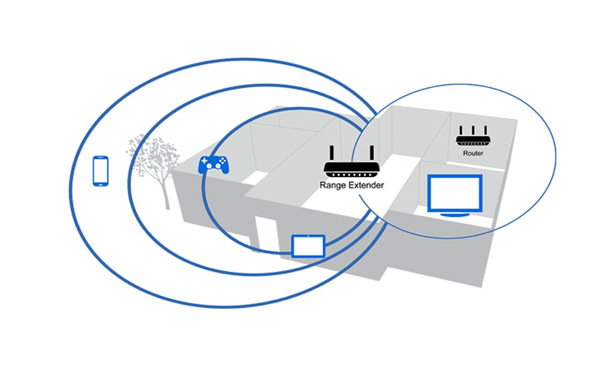 Marshrutizatory-WiFi-i-sposoby-uvelicheniya-dalnosti-svyazi-s-nimi-7