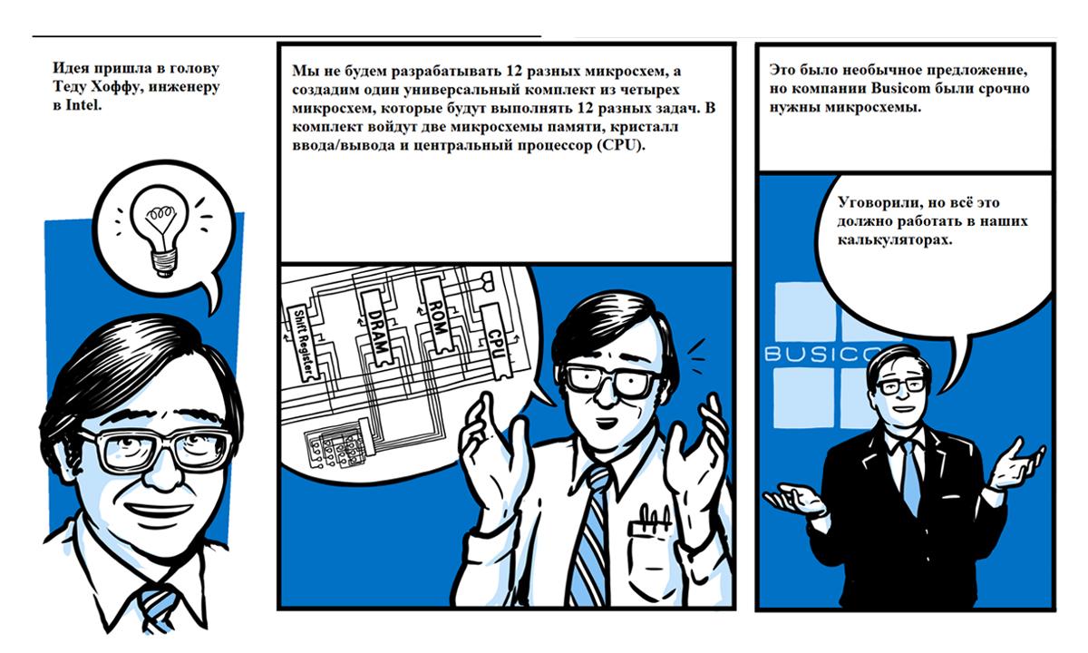 Istoriya-Intel-v-vide-komiksa-3