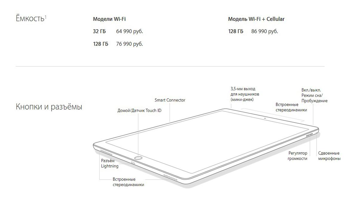iPad-Pro-chto-tam-vnutri-03